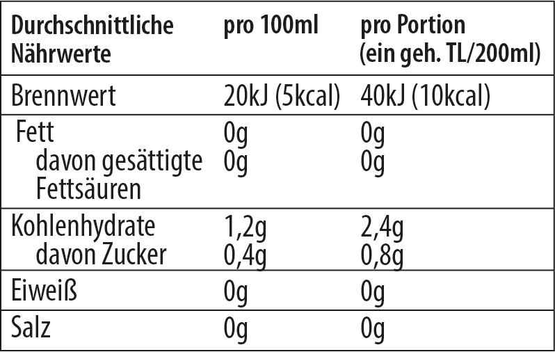 naehrwerttabelle-9-arom-Fruechte_hoch